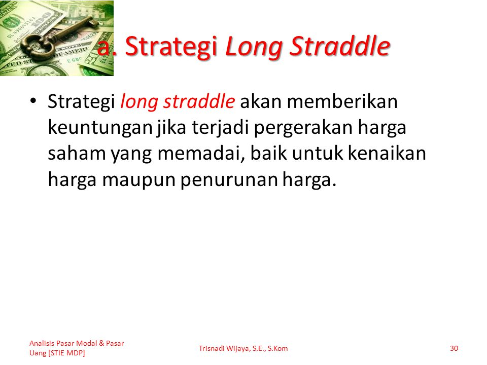 a. Strategi Long Straddle