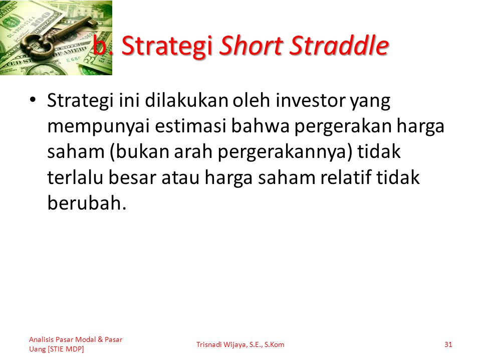 b. Strategi Short Straddle