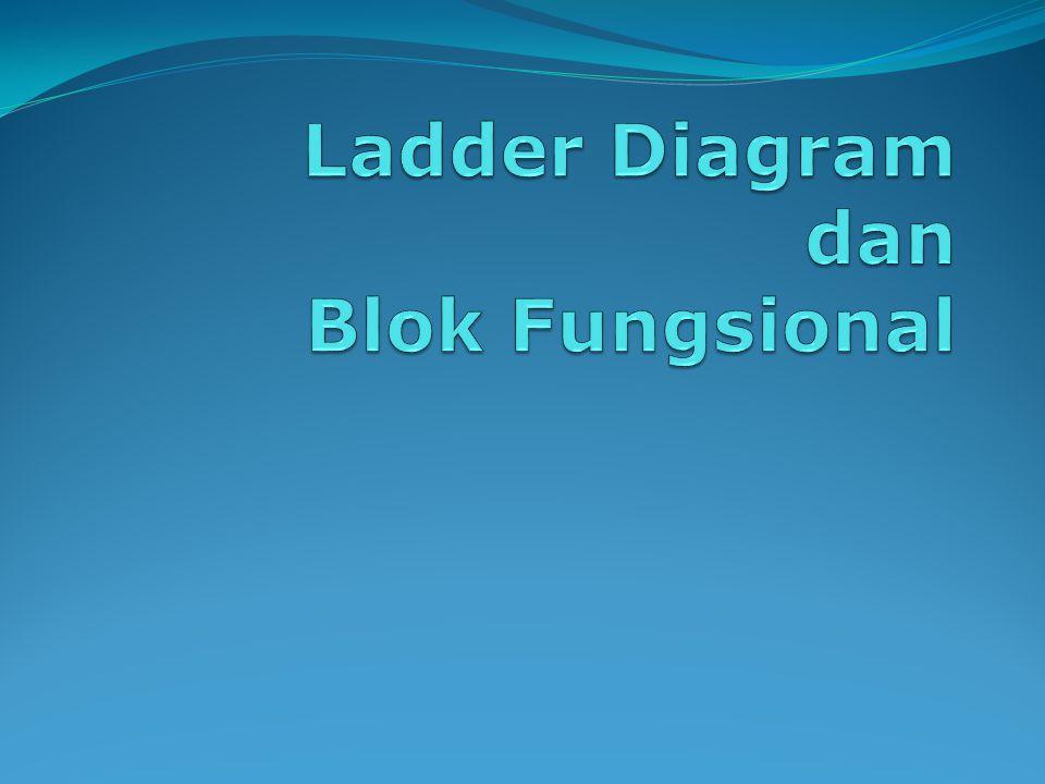 Ladder Diagram Dan Blok Fungsional Ppt Download