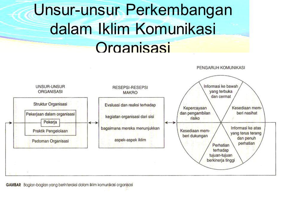 skripsi komunikasi organisasi pdf