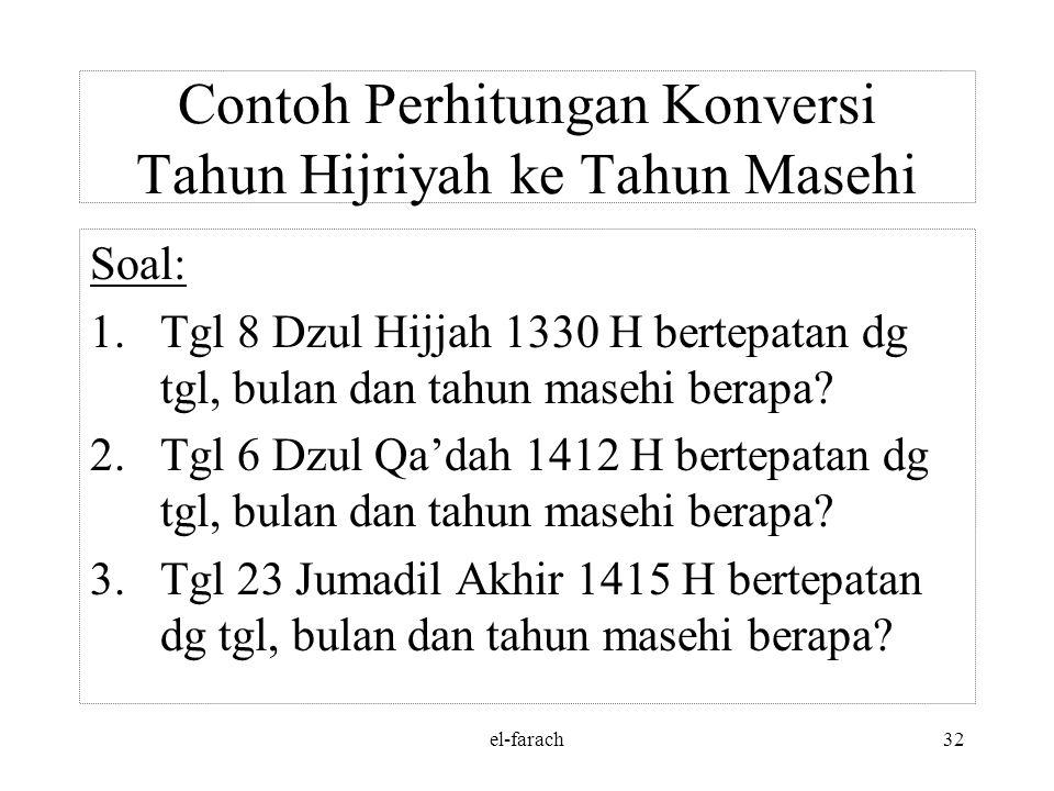 Oleh Faiz Rafdhi Ch M Kom Stmik Muhammadiyah Jakarta Ppt Download