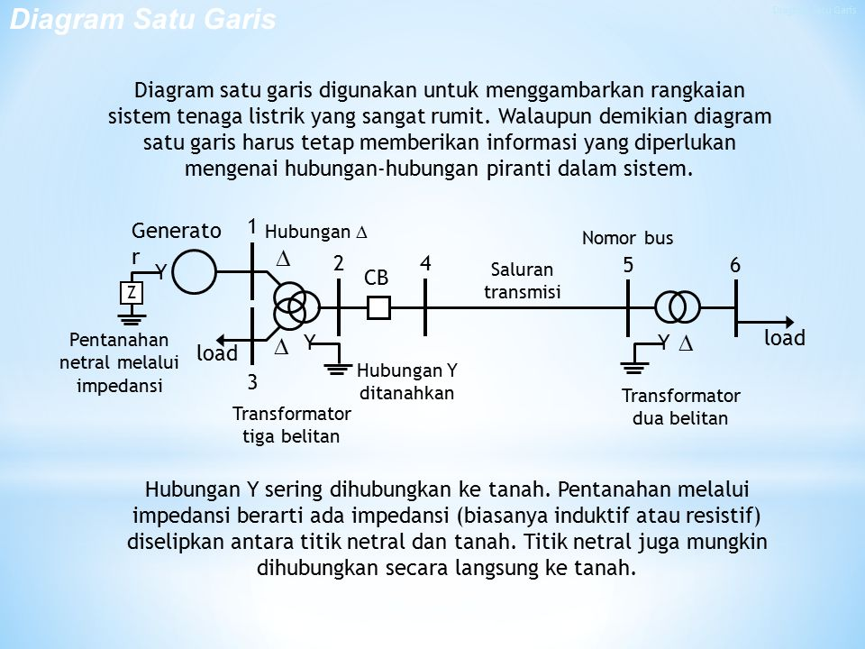 Power system ppt download diagram satu garis diagram satu garis ccuart Gallery