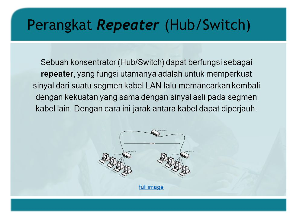 Perangkat Repeater (Hub/Switch)