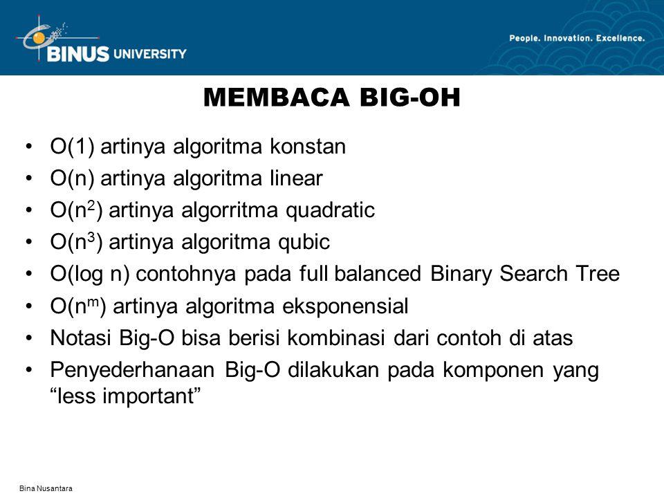 Pertemuan 3 Algoritma Fungsi Kompleksitas Ppt Download