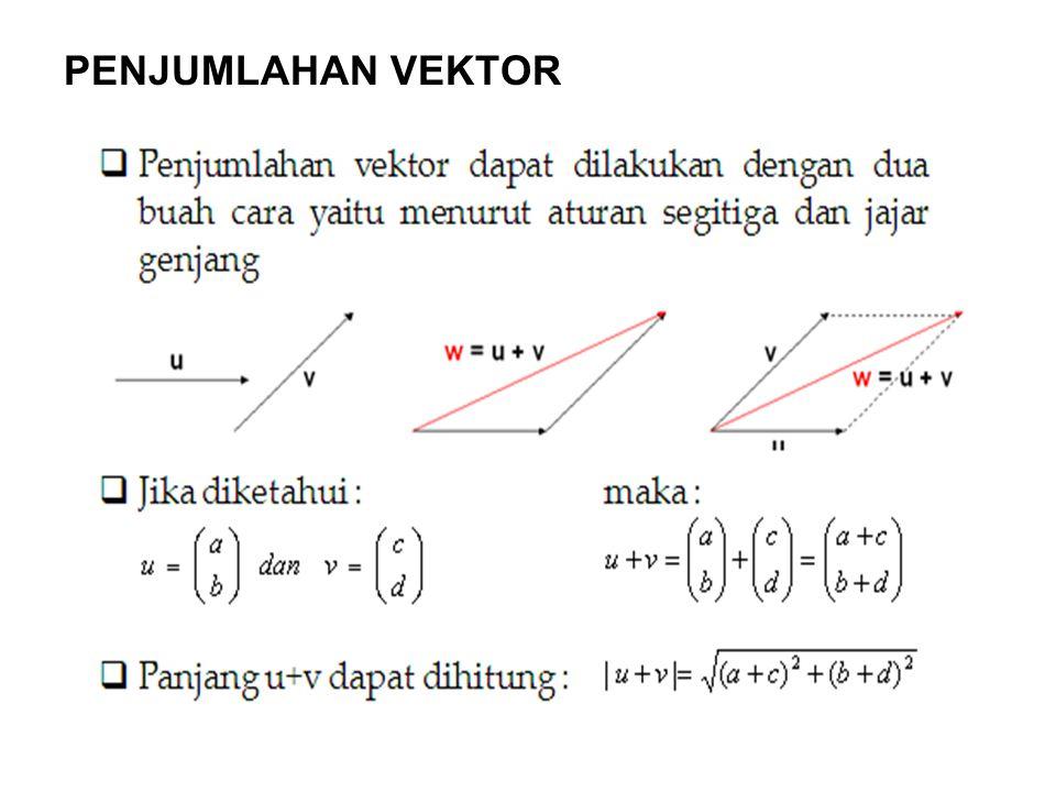 Kumpulan Soal Pelajaran 8 Contoh Soal Vektor Matematika