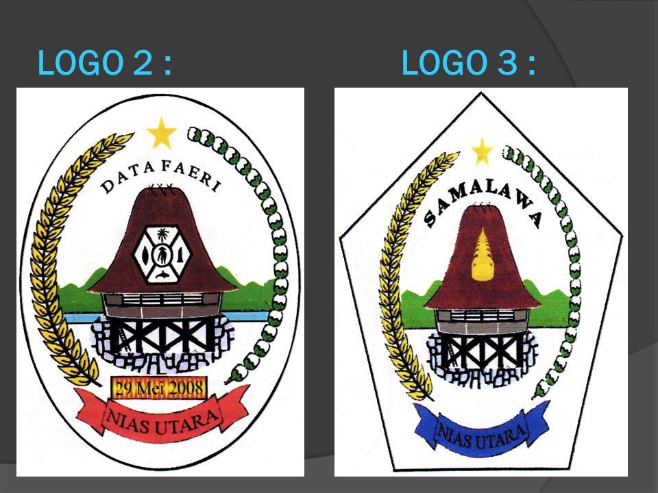 Pemerintah Kabupaten Nias Utara Ppt Download