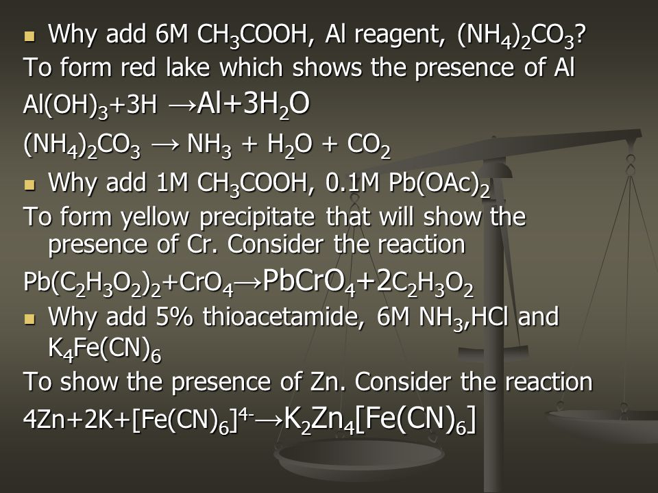 Why add 6M CH3COOH, Al reagent, (NH4)2CO3