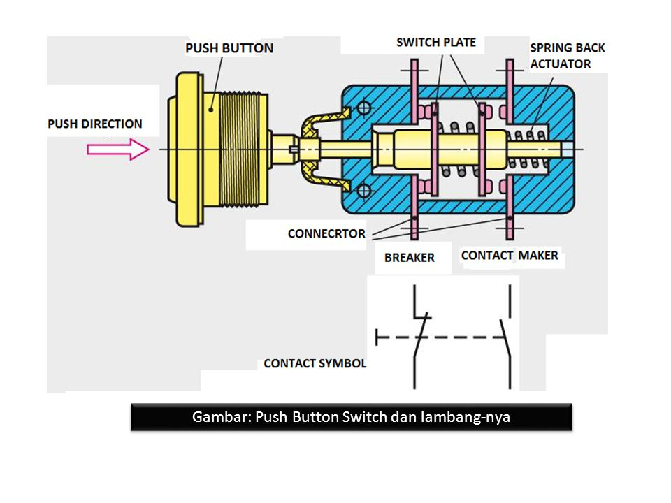 Gambar: Push Button Switch dan lambang-nya