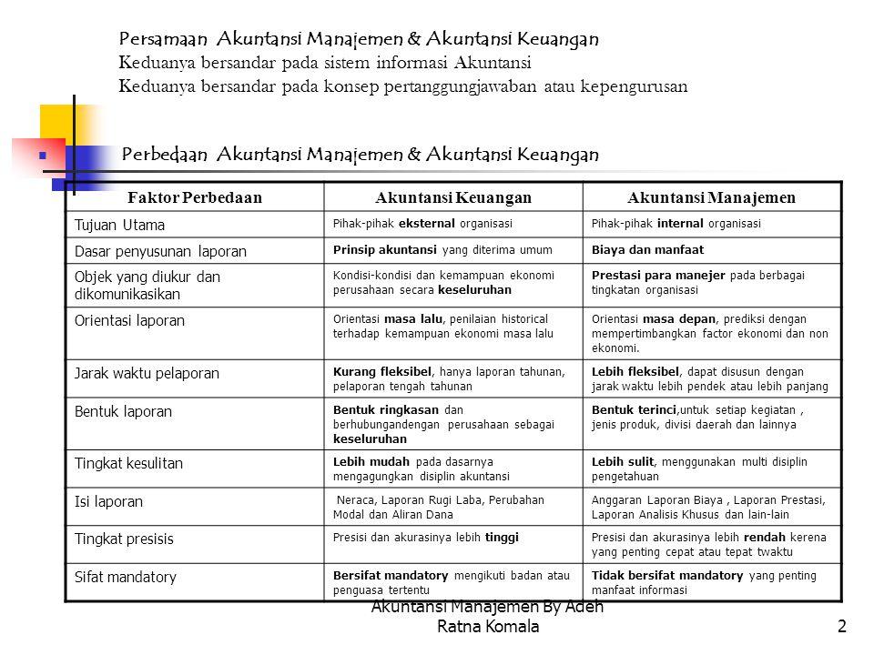Akuntansi Manajemen By Adeh Ratna Komala Ppt Download