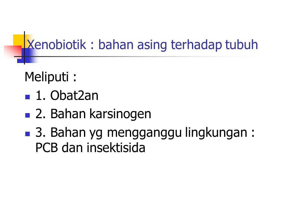 Metabolisme Xenobiotik Ppt Download
