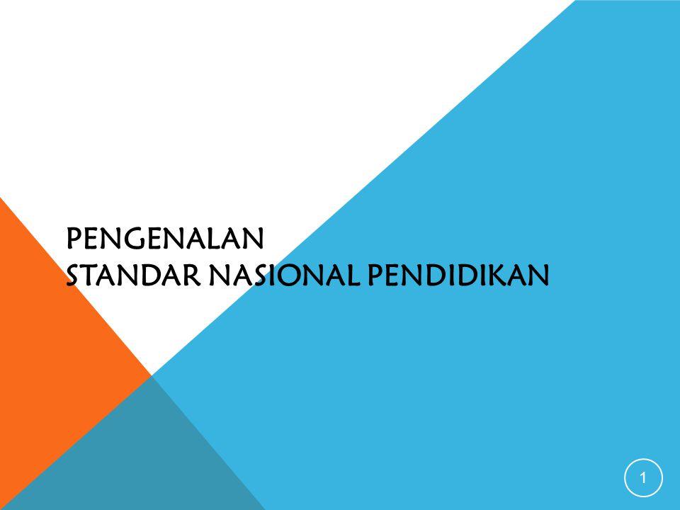 Pengenalan Standar Nasional Pendidikan Ppt Download