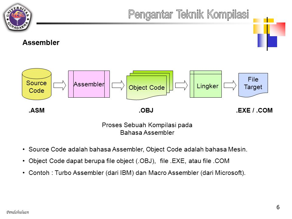 Pengantar Teknik Kompilasi - ppt download