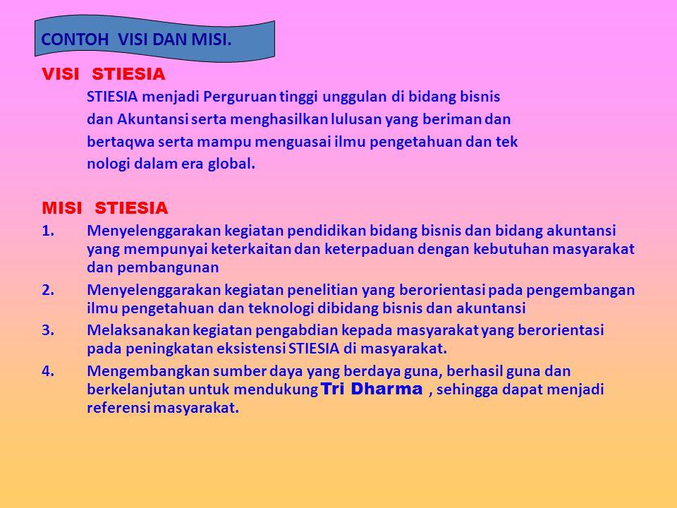 Model Manajemen Strategik Ppt Download