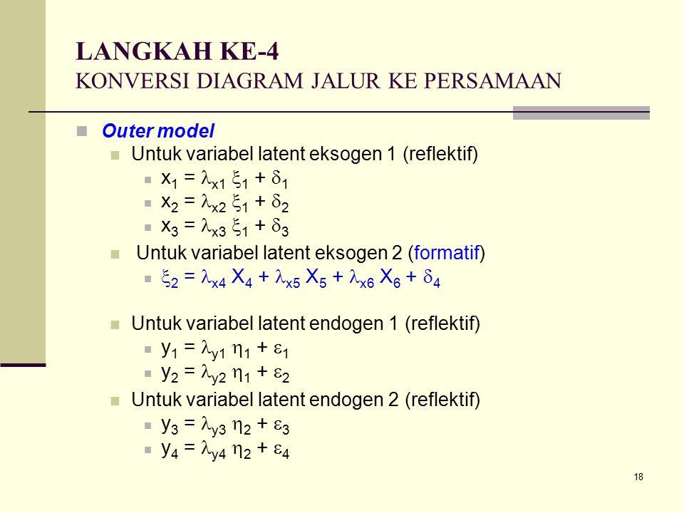 Partial least square p l s ppt download langkah ke 4 konversi diagram jalur ke persamaan ccuart Choice Image