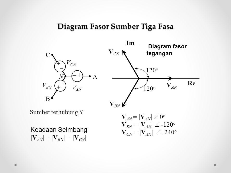 Analisis rangkaian listrik di kawasan fasor ppt download diagram fasor sumber tiga fasa ccuart Gallery