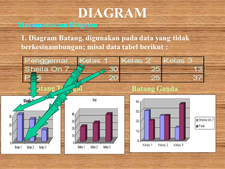 Disajikan di kelas 2 semester 1 ppt download 10 diagram ccuart Images