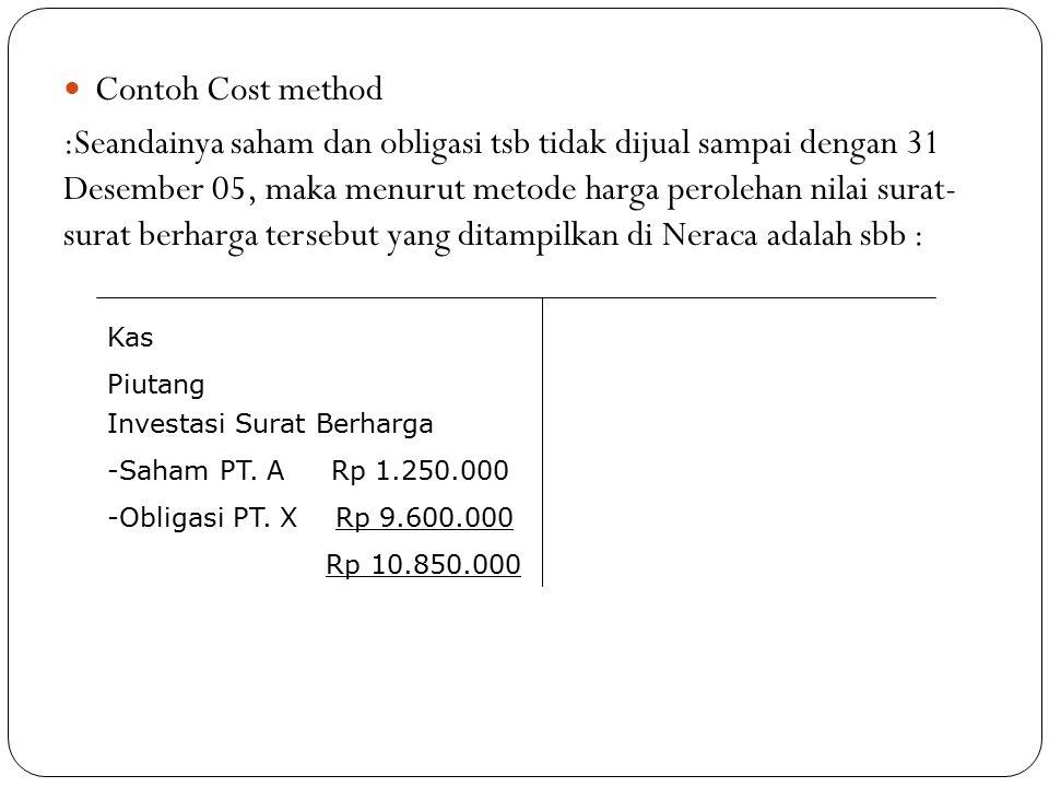 Securities Investation Investasi Surat Berharga 11th