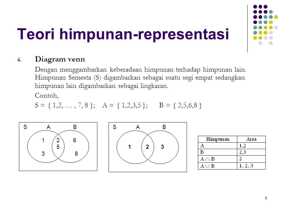 Logika matematika teori himpunan ppt download teori himpunan representasi ccuart Image collections