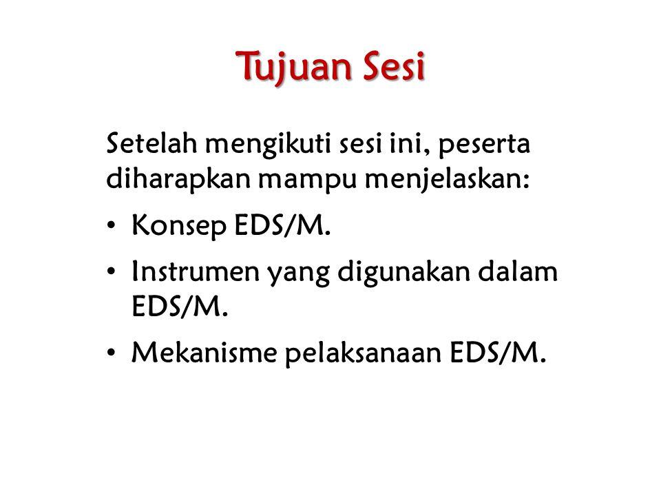 Sesi 2 Evaluasi Diri Sekolah Madrasah Eds M Ppt Download