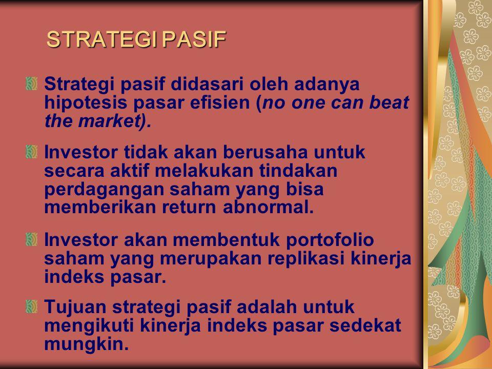 Strategi Dalam Membuka Posisi