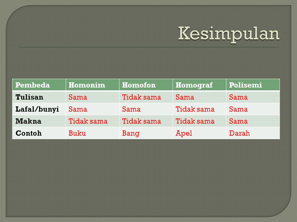 Keragaman Dalam Berbahasa Indonesia Ppt Download