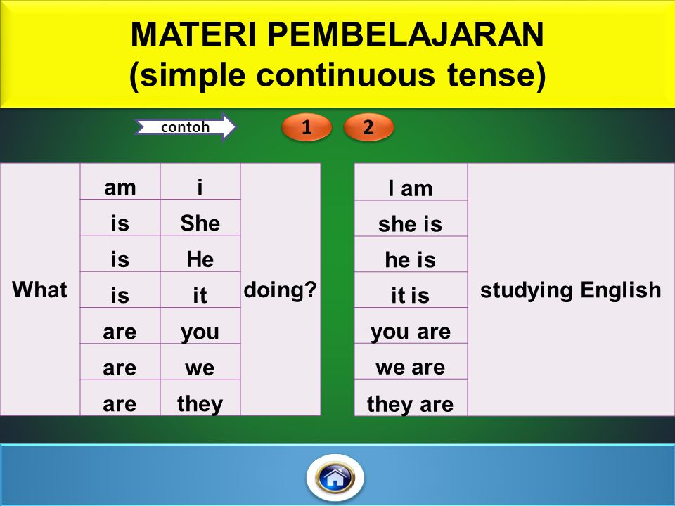 Sumber Belajar Bahasa Inggris Kelas 6 Sd Ppt Download