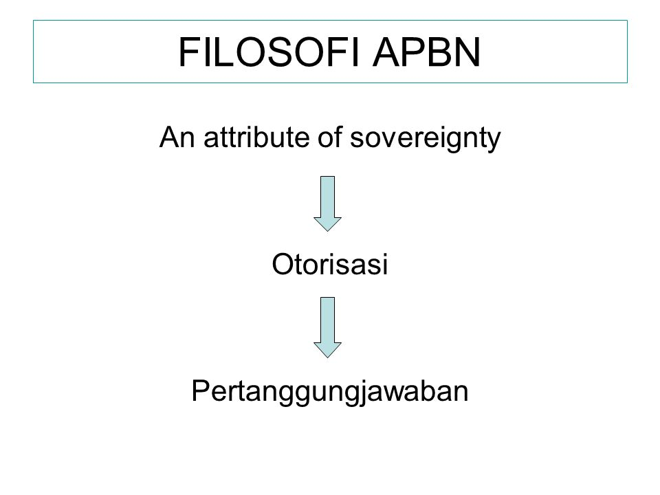 An attribute of sovereignty