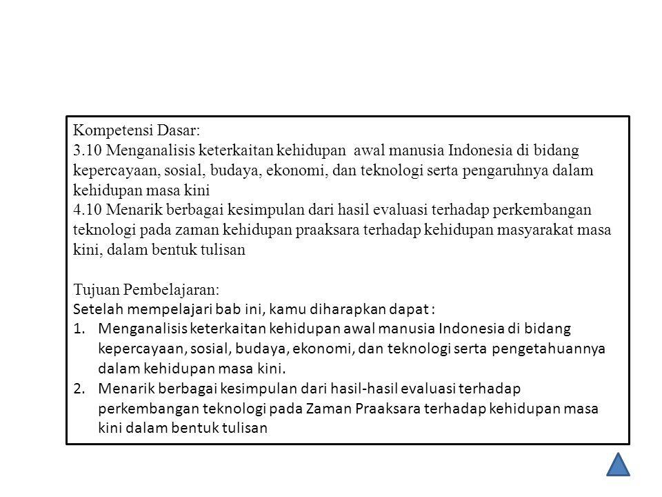 Kehidupan Manusia Praaksara Di Indonesia Ppt Download
