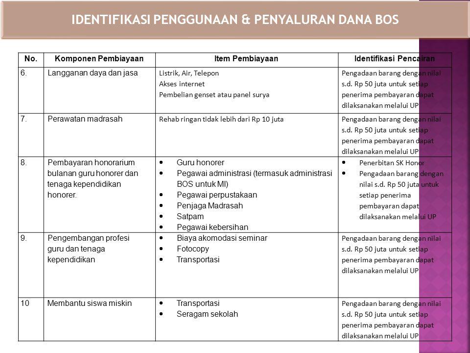 Bimtek Pelaporan Dan Lpj Pembukuan Bos Madrasah Ppt Download