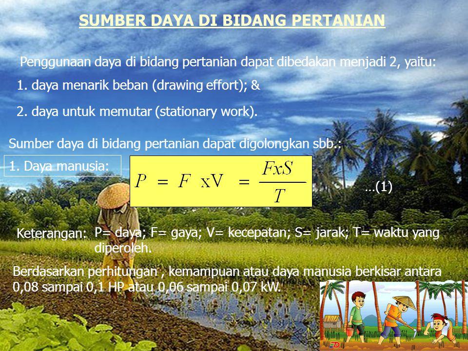 Sumber Daya Di Bidang Pertanian Ppt Download
