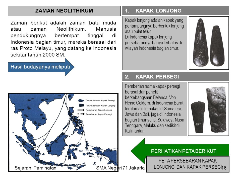 Kehidupan Manusia Pra Aksara Indonesia Ppt Download