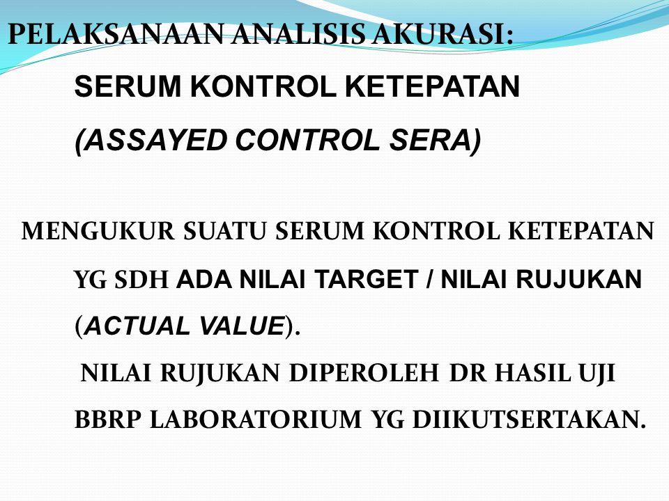 QC (QUALITY CONTROL) KONTROL KUALITAS KIMIA KLINIK