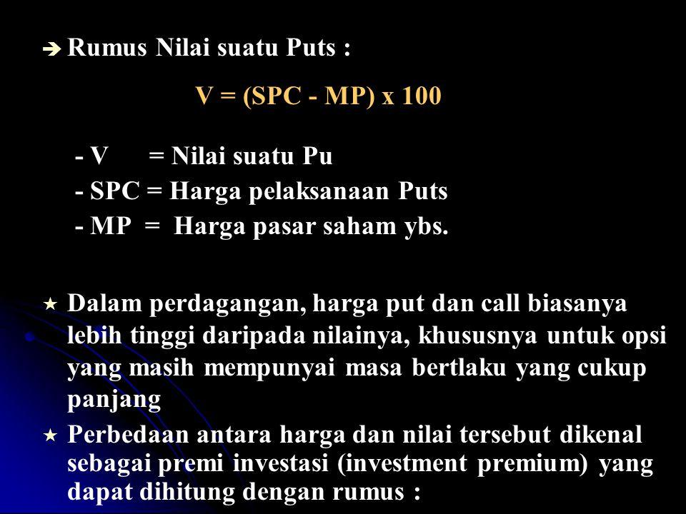 nilai perdagangan opsi investasi
