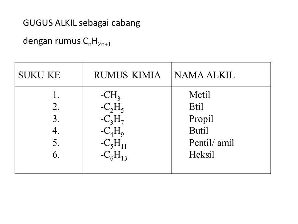Gugus Alkil Sebagai Cabang Ppt Download