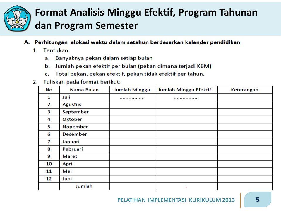 Contoh Format Program Semester Kurikulum 2013 Barisan Contoh