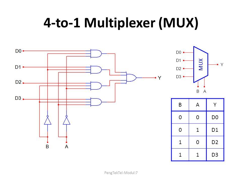 Pengenalan teknik telekomunikasi modul 07 transmisi ppt download 20 ccuart Choice Image