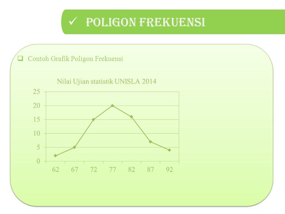 Statistik penyajian data by kel 4 mustafid halim rifatin aprilia 20 poligon frekuensi contoh grafik poligon frekuensi ccuart Gallery